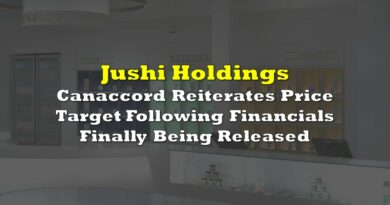 Jushi: Canaccord Reiterates Price Target Following Financials Finally Being Released