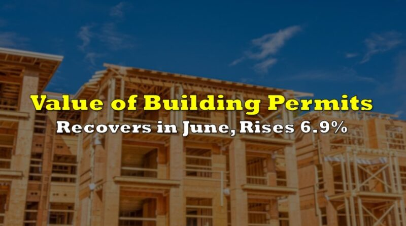 Value of Building Permits Recovers in June, Rises 6.9%