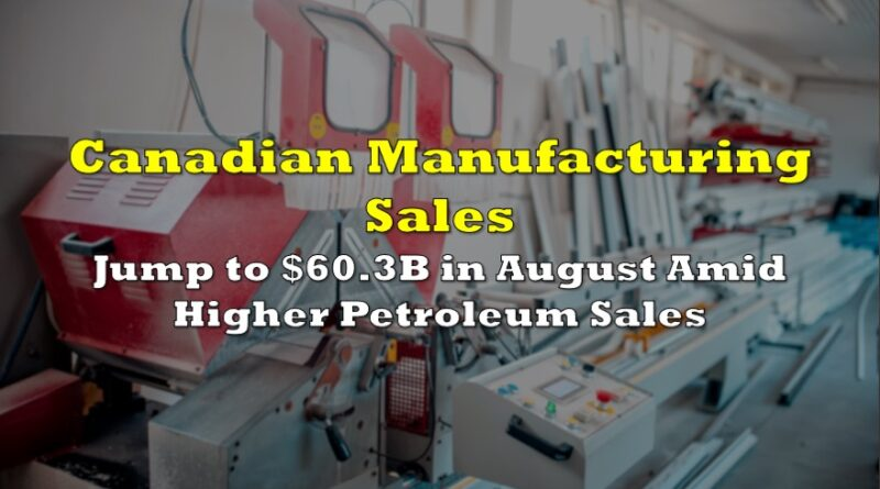 Canadian Manufacturing Sales Jump to $60.3B in August Amid Higher Petroleum Sales